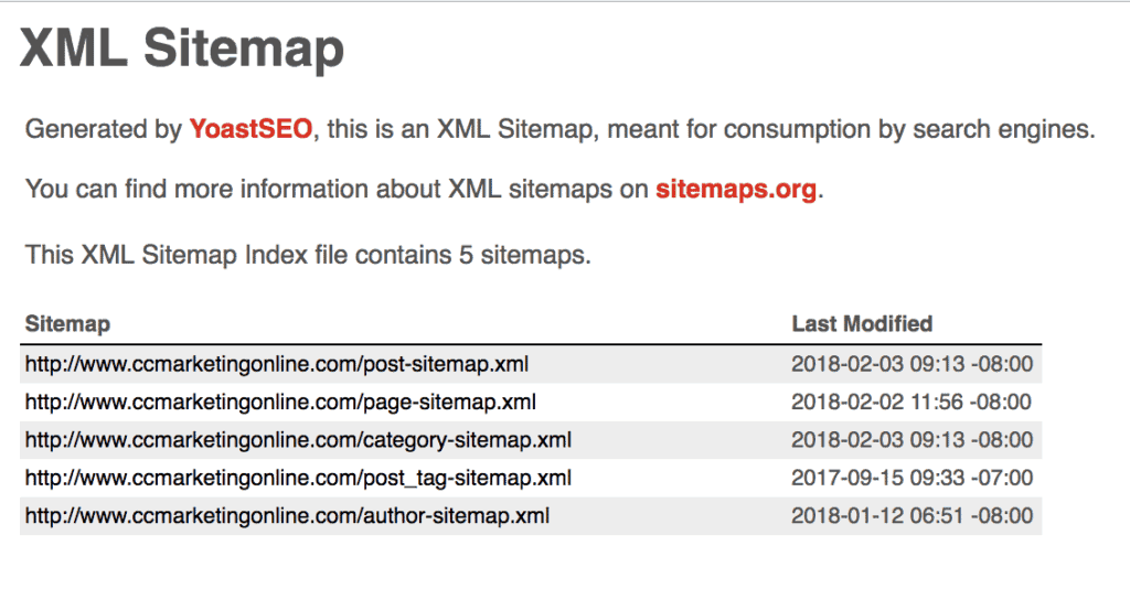 sitemap finest you can quickly manage the display settings of all